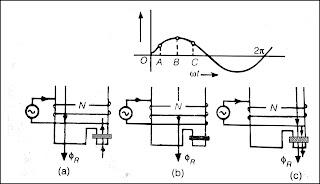 shaded pole motor working