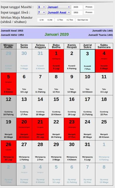 Kalender Jawa hari baik bulan januari 2020