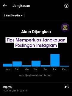 Tips Memperluas Jangkauan Postingan Instagram