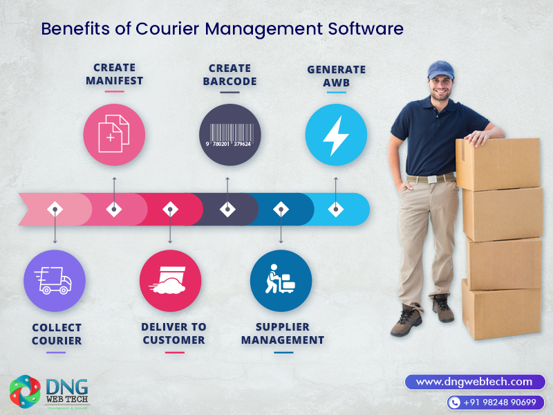 DNG WEBTECH: What are the key benefits to have courier software to
