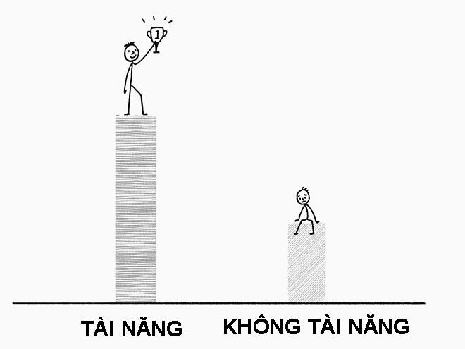 khong-phai-tai-nang-san-co-day-moi-la-dieu-giup-ban-ngay-cang-tien-xa-hon