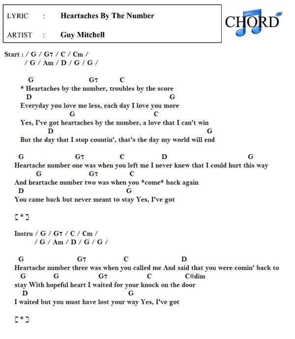 I love you more everyday lyrics
