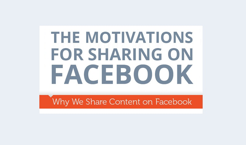 The Psychology of Facebook: Why We Share Content on social media
