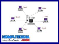 Pengertian server dan jenis - jenis server pada jaringan komputer