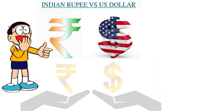 Rupee opens lower at 68.97 per dollar!