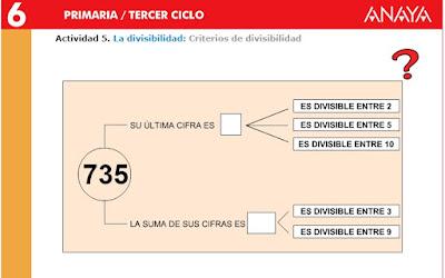 http://www.ceiploreto.es/sugerencias/A_1/Recursosdidacticos/SEXTO/datos/03_Mates/datos/05_rdi/ud04/5/05.htm