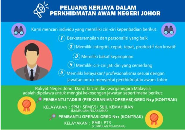 Jawatan Kosong Terkini di Suruhanjaya Perkhidmatan Awam Johor (SPAJ)