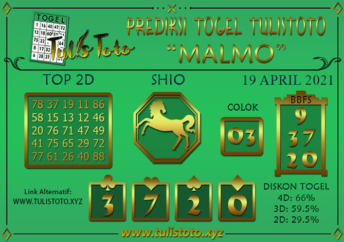 Prediksi Togel MALMO TULISTOTO 19 APRIL 2021