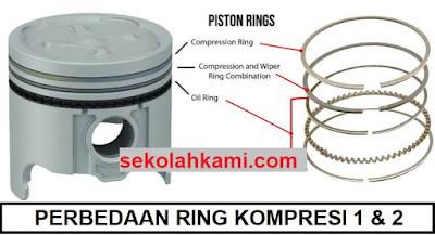 perbedaan ring piston kompresi 1 dan 2