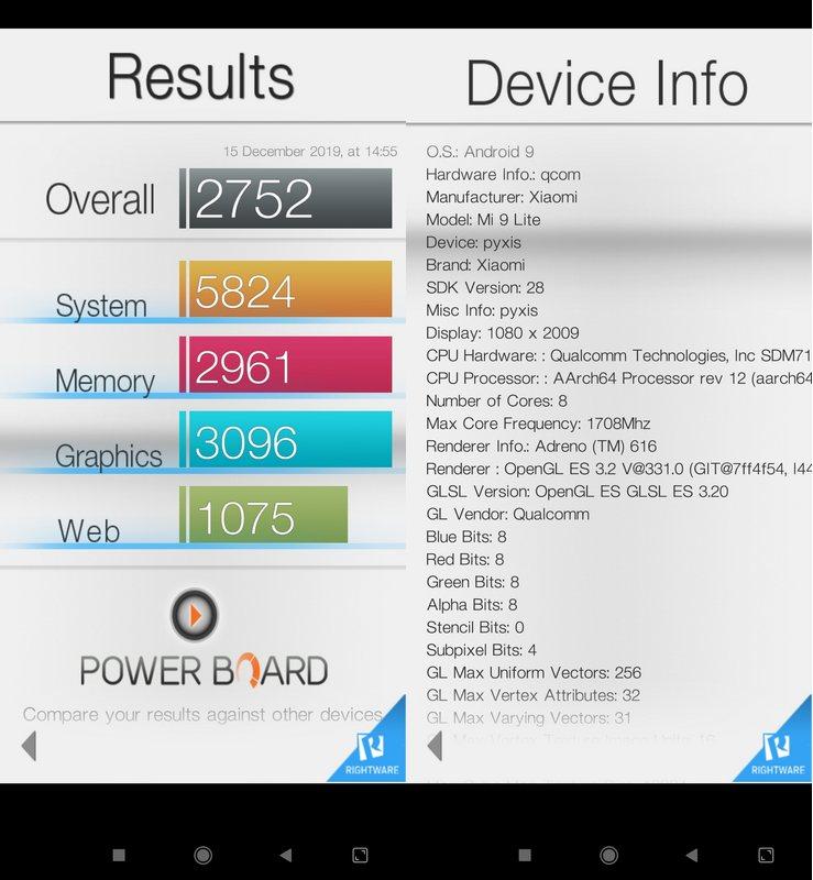 Benchmark Basemark OS II Xiaomi Mi 9 Lite