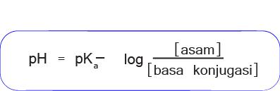 Cara Menghitung pH larutan Penyangga Asam dan Basa ...
