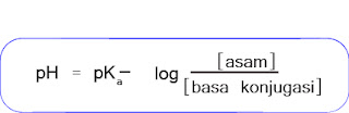 Menghitung pH larutan penyangga asam