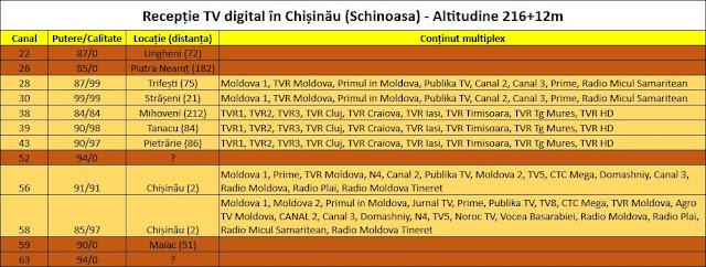 receptie-chisinau-2020.jpg