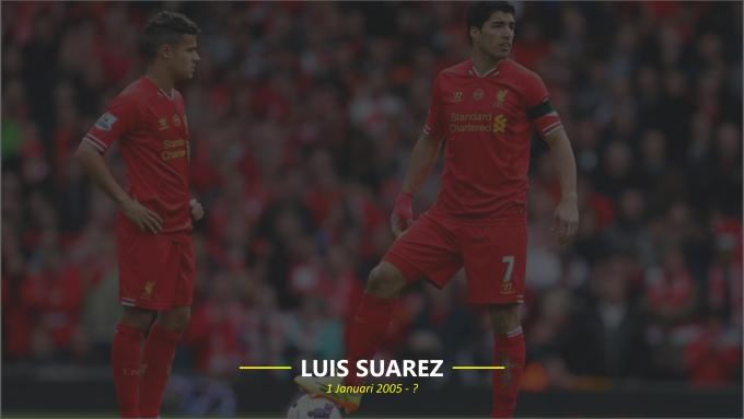 Idnfotbal - Daftar Topskore Klub Liverpool Sepanjang Masa