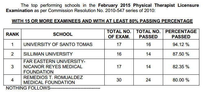 Top performing schools physical therapist February 2015