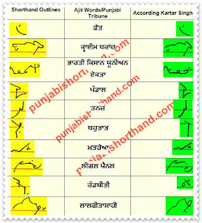 07-march-2021-ajit-tribune-shorthand-outlines