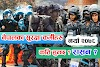 Security Force District Wise Rashan Price 2078 Updated (Nepal Police)