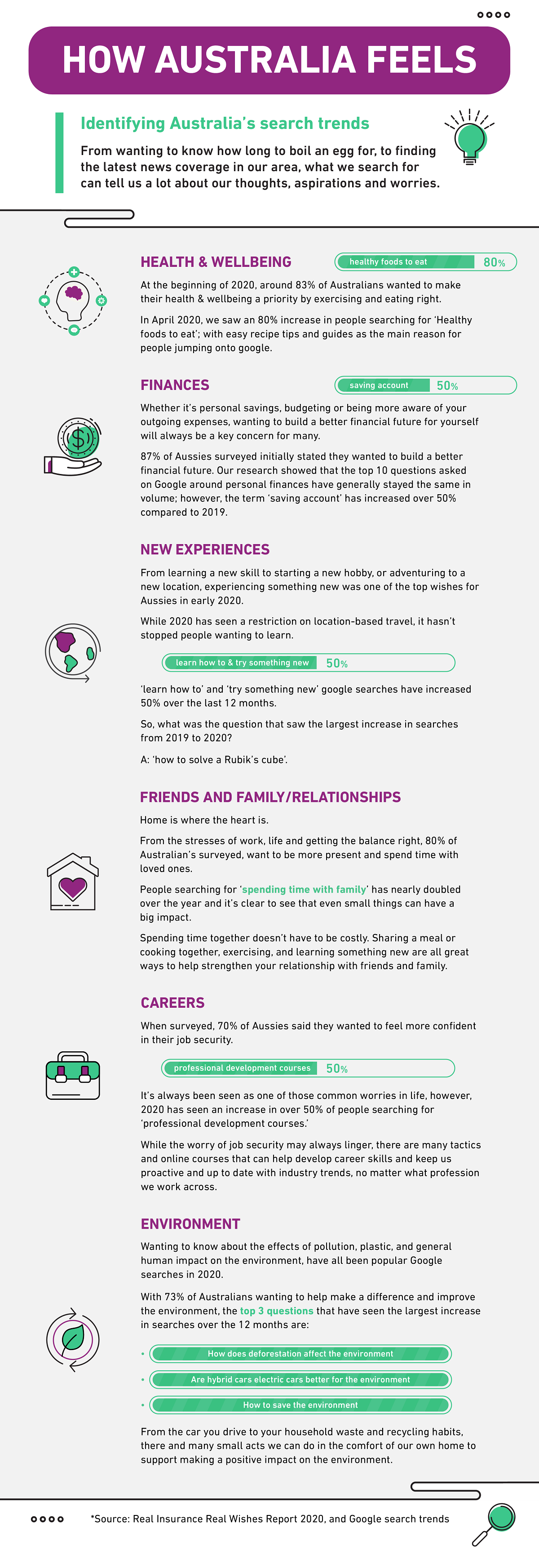 how-australia-feels-infographic