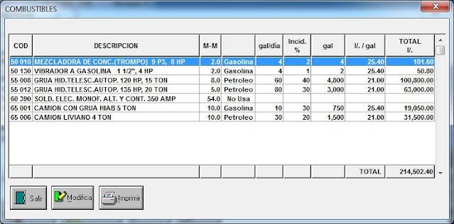 Cálculo de combustibles