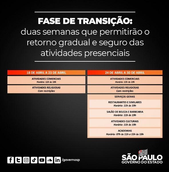 Estado de São Paulo entra na fase de transição para retomada gradativa da economia