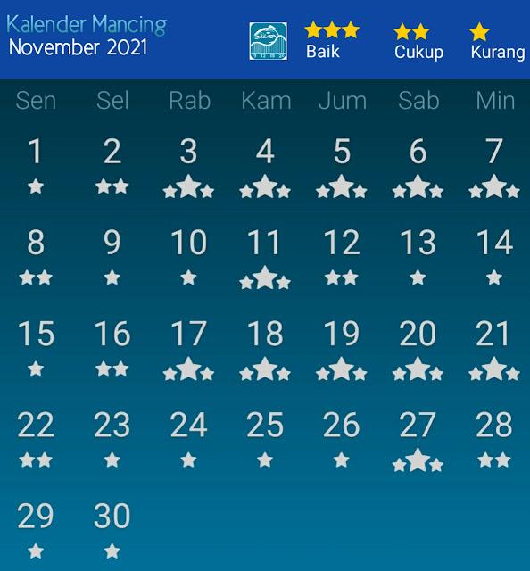 Prediksi Dua: Kalender Mancing November 2021 Dengan Fishing and Hunting Solunar Time