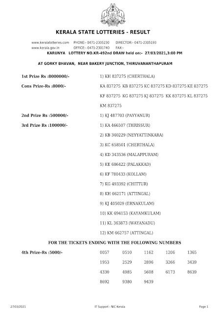 Kerala Lottery Result Karunya KR-492 dated 27.03.2021 Part-1