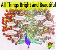 All Things Bright and Beautiful, Class: 5, Lesson: 1, Assam, English, Questions And Answers, Full Notes, SCERT