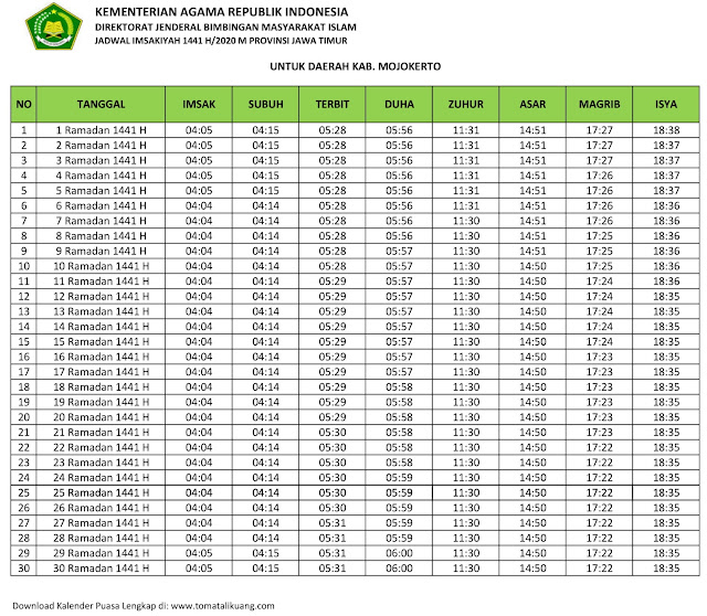 jadwal imsak waktu buka puasa Kabupaten Mojokerto 2020 m ramadhan 1441 h tomatalikuang.com