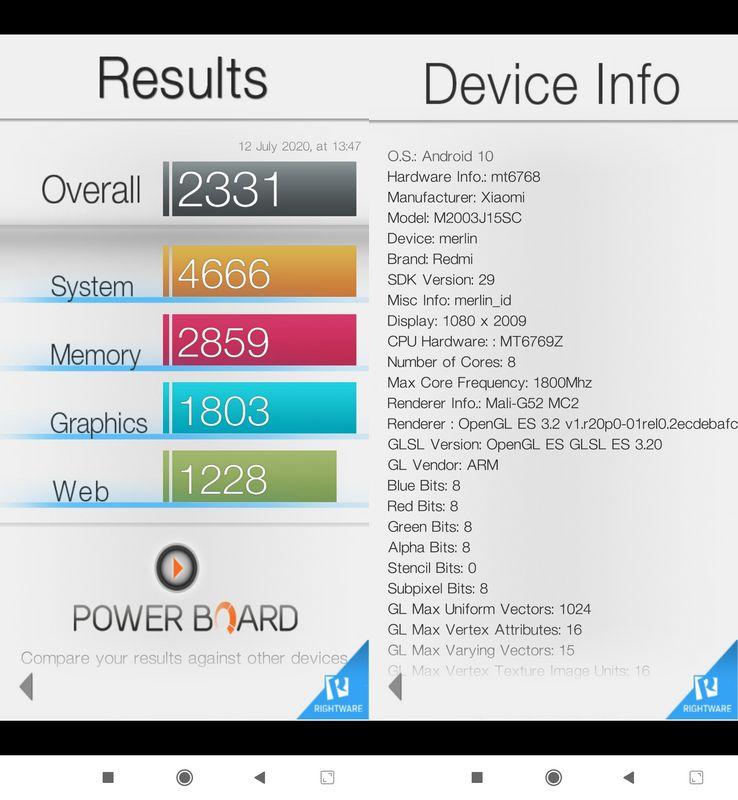 Benchmark Basemark OS II Xiaomi Redmi Note 9