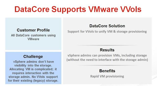 DataCore étend la gestion des volumes virtuels vSphere VVOL aux systèmes de stockage Flash et à disques nouveaux ou existants