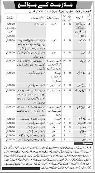 Join Pak Army as Civilian 2020 - Army Air Defence Center Malir Cantt Karachi Jobs 2020