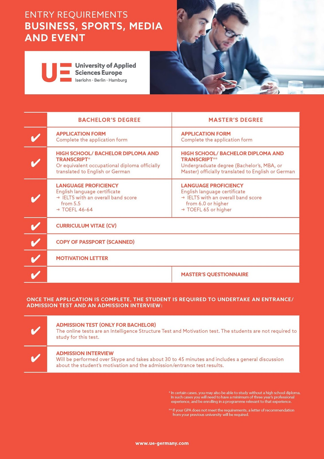 Bachelor and Master  Degree Entry Requirements