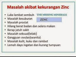 Kepentingan Zinc Complex