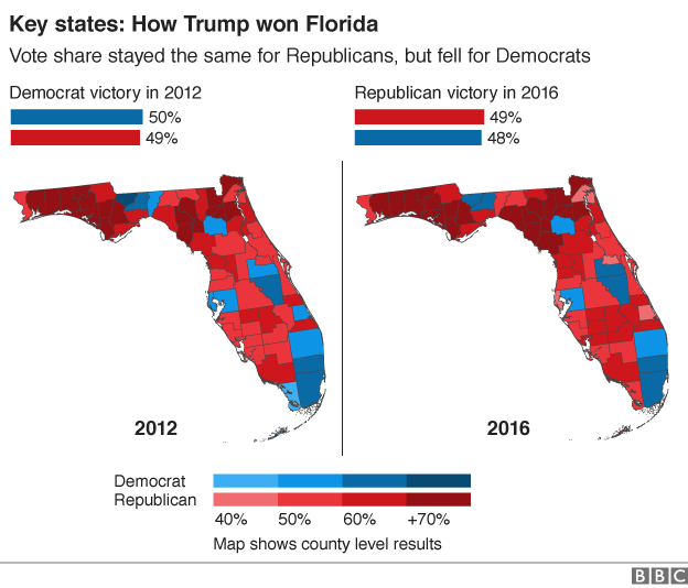 Main Street Liberal Florida Still South Of Georgia