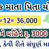[Sarkari Yojana] Palak Mata Pita Yojana Gujarat Application Form And Detail Information @sje.gujarat.gov.in