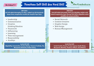 role and task