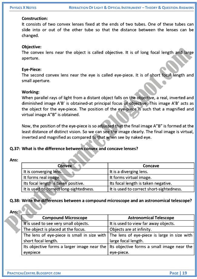Theory and Practice of Optics & Refraction pdf - MasterFlirt epub