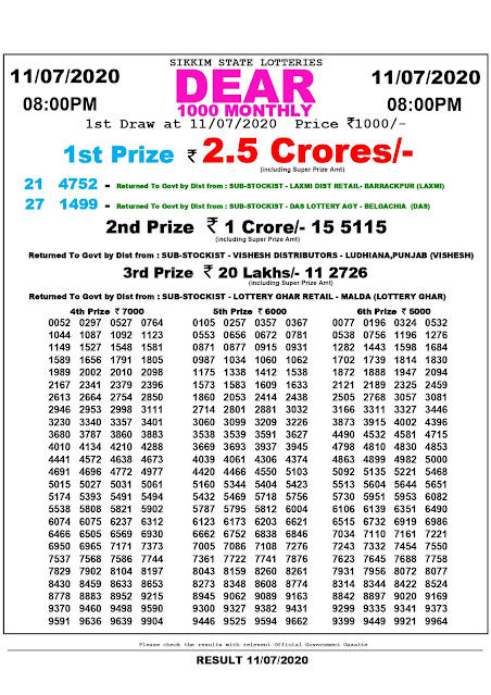 Lottery Sambad Dear 1000 Monthly Results 11.07.2020 Sikkim State Lotteries
