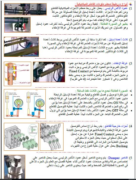 كتاب : الأسس العملية في وقاية واختبارات الجهد المتوسط للمهندس / أحمد أبوالخير