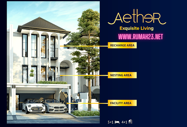 Aether House Greenwich Park BSD City