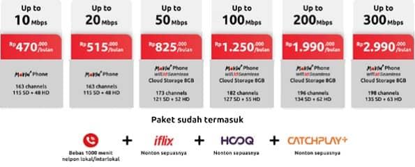 5 Jenis Paket Wifi Rumah Yang Murah Dan Terbaik Mulai Rp 200rb