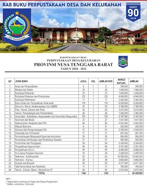 RAB Pengadaan Buku Perpustakaan Desa Di Nusa Tenggara Barat (NTB) Paket 90 Juta
