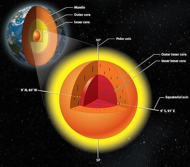 Los dos núcleos son aún un misterio