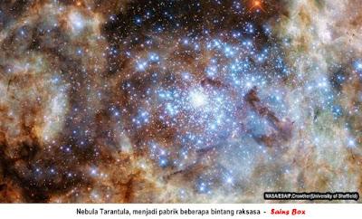 Sekelompok Bintang Raksasa Terpotret Oleh Hubble