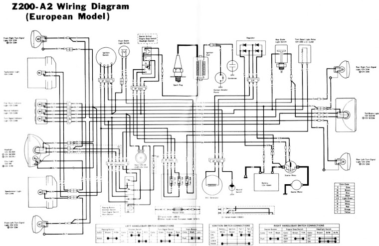 [DIAGRAM] 1977 Kawasaki Kz200 Wiring Diagram FULL Version