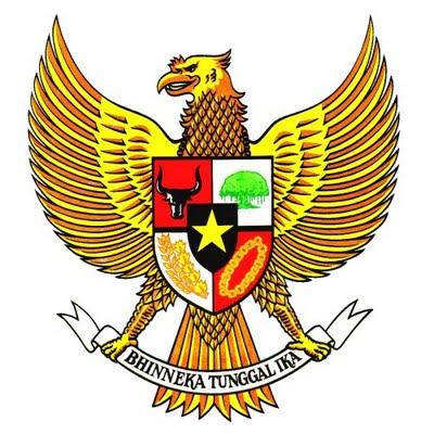 Makna Burung Garuda Pancasila Sebagai Lambang Negara