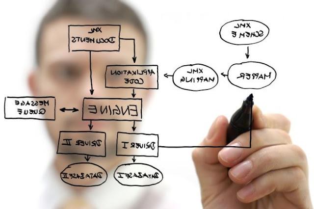 Web Hosting Review, Web Hosting, Hosting Learning, Compare Hosting