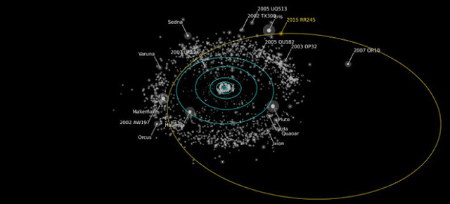 Astronomers discover new distant dwarf planet beyond Neptune