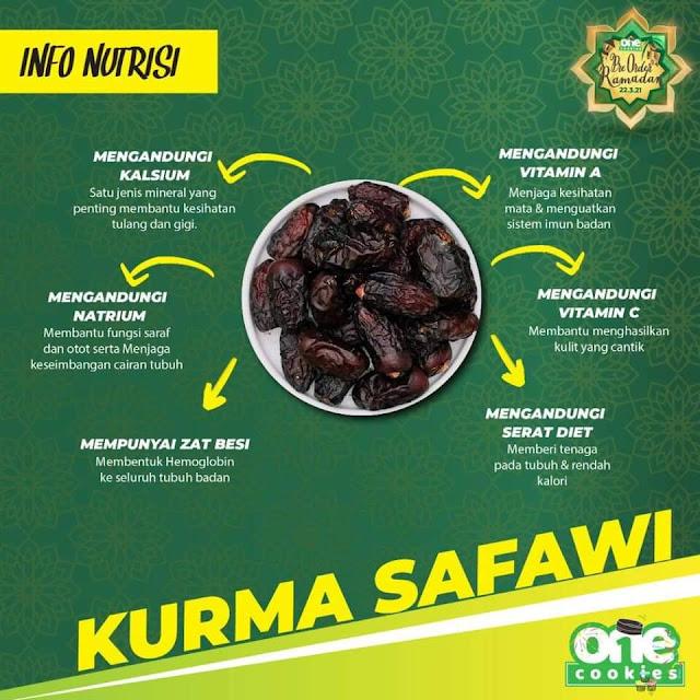 Info Nutrisi Kurma Safawi