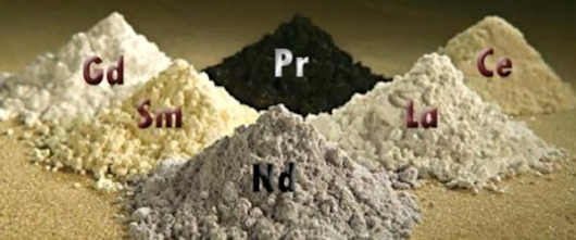 Rare Earth Metals, Technology, Politics and the Perpetual Motion Machine